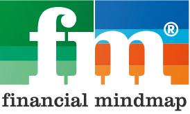 Financial Mindmap